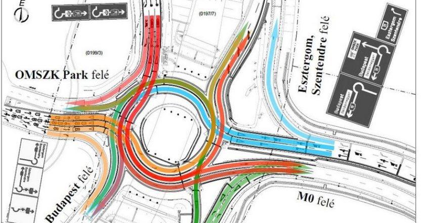 M0-s autóút-11-es számú főút körforgalmú csomópontja